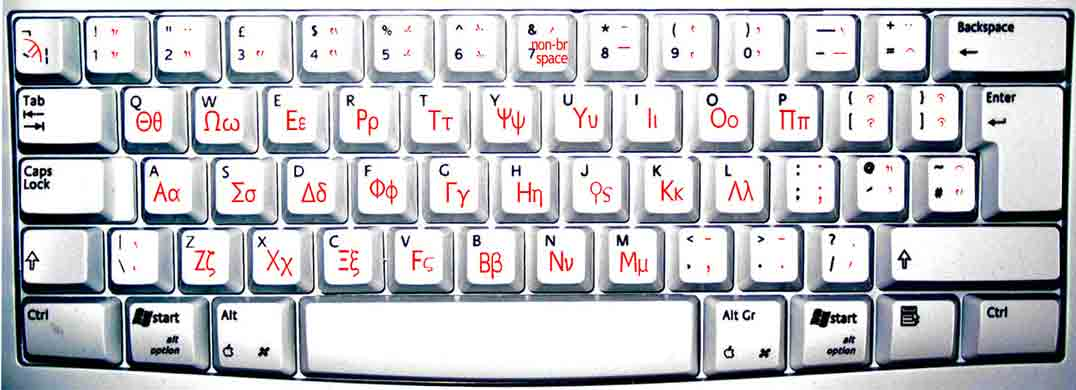 SP Ionic keyboard layout